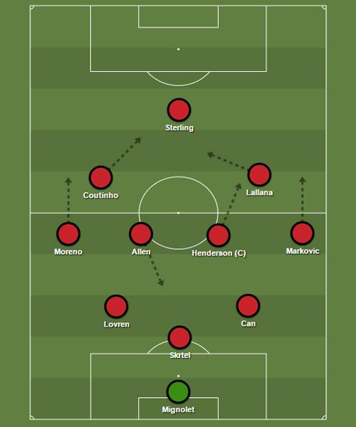 Aufstellung beim 2:1-Sieg über Manchester-City