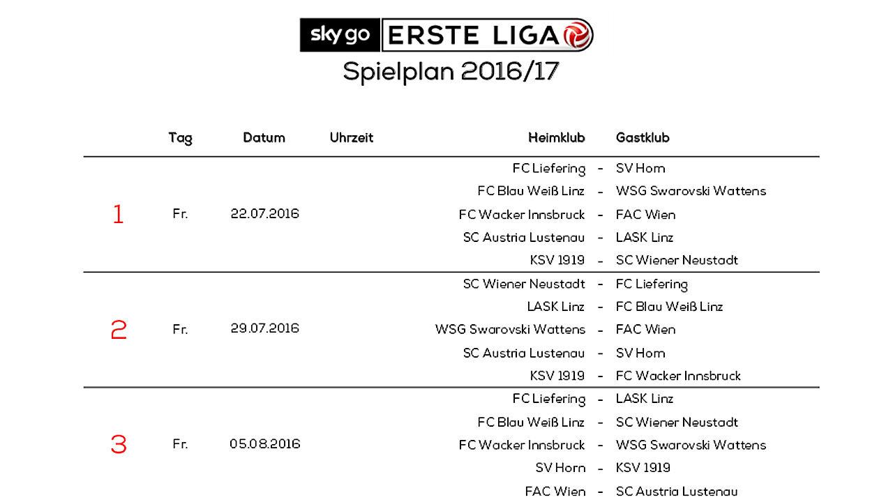 erste liga deutschland tabelle