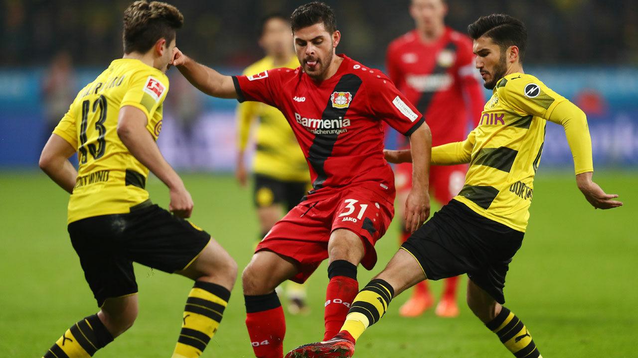 Bundesliga Tabelle Champions League Plätze
