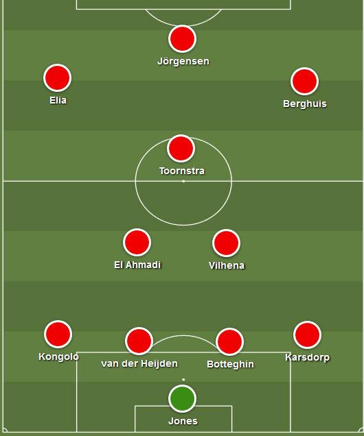 Feyenoord-Aufstellung gegen PSV Eindhoven