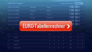 Klick dich durch die EURO!