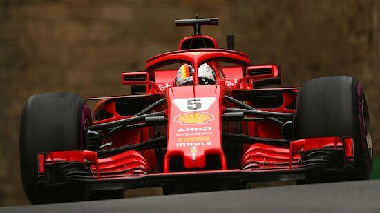 Ferrari schlägt im 3. Baku-Training zu