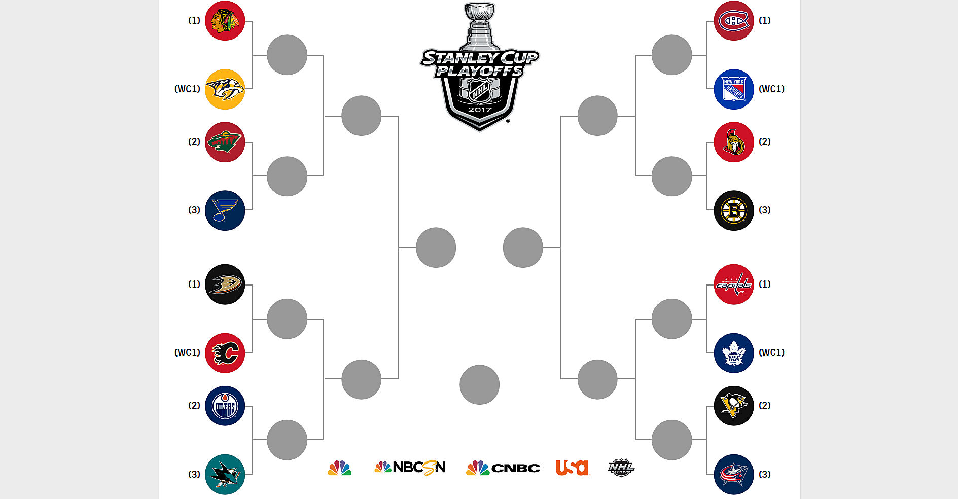 Nhl Playoff Baum