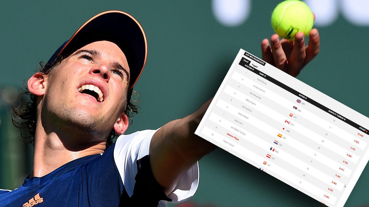 Live Tennis Weltrangliste