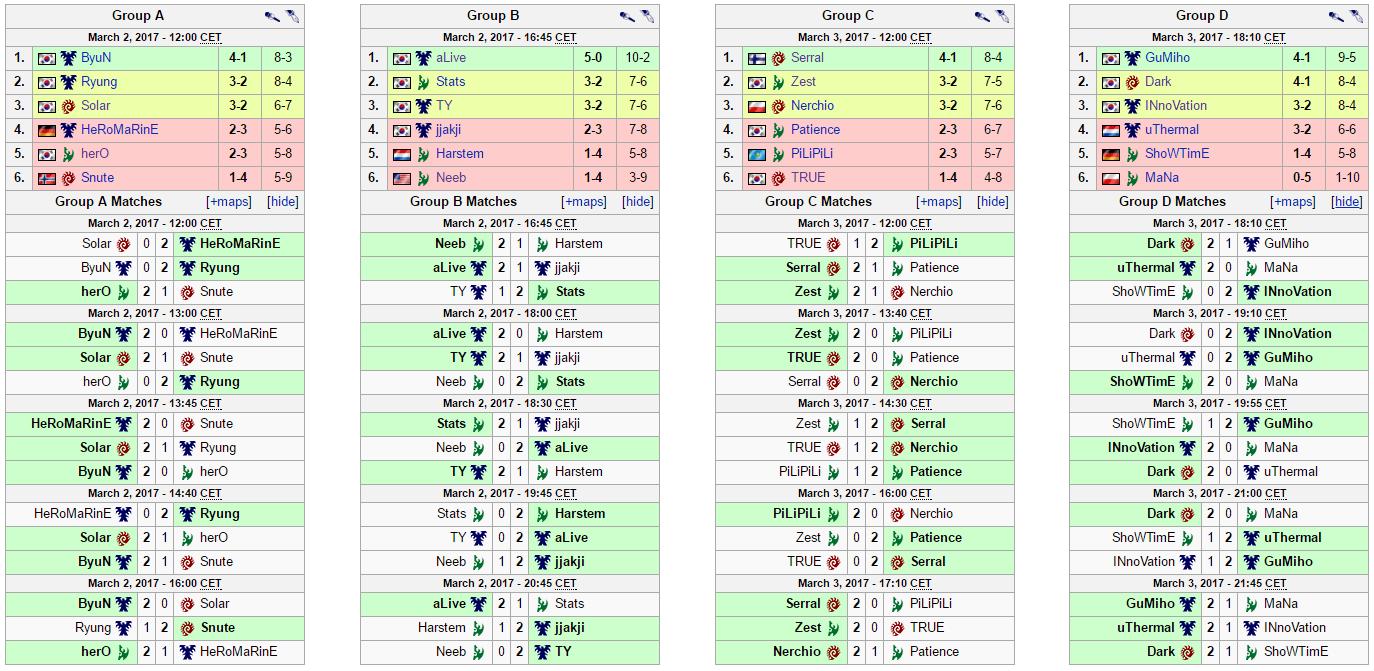 Quelle: wiki.teamliquid.net